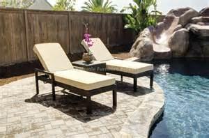 Image of: Outdoor Lounge Cushions Part