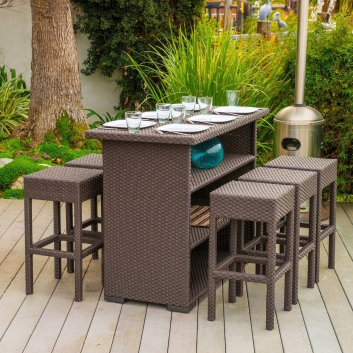 Outdoor Wicker Bar Stools Intended For Bar Stool Outdoor Furniture