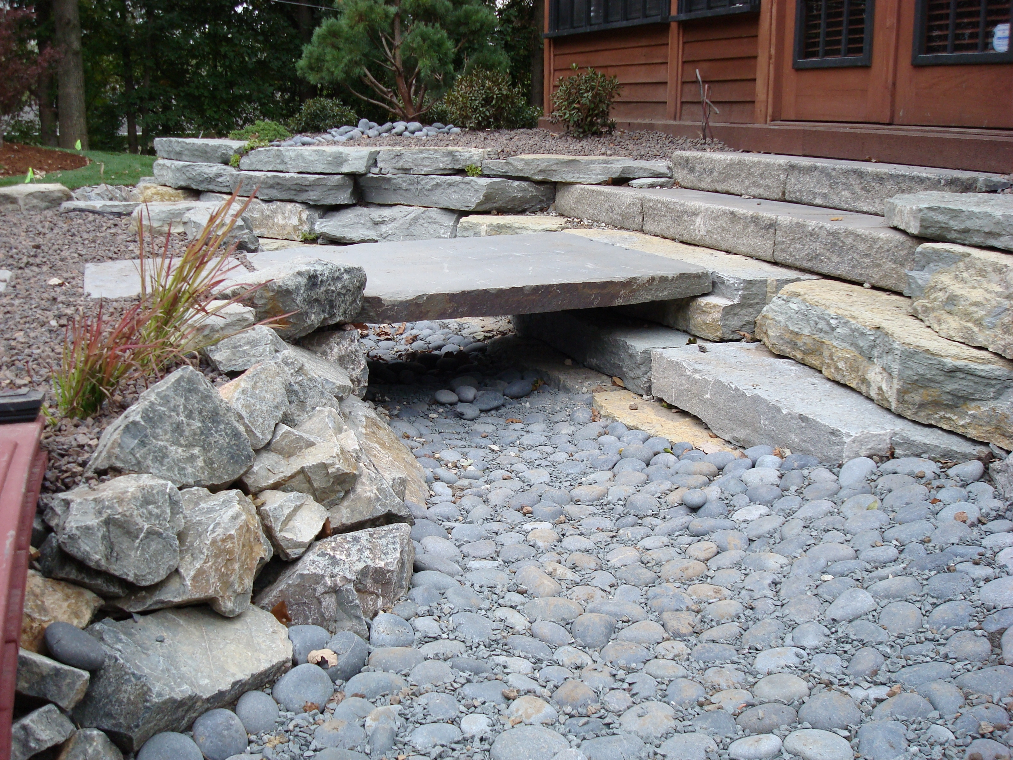 Image of: Dry River Bed Landscaping Ideas Drainage Steve Snedekers Throughout Drainage Ditch Landscaping Ideas Natural Drainage Ditch Landscaping Ideas